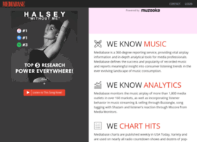 americasmusiccharts.com