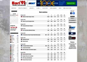 bari91.com