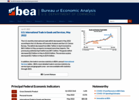 Bea.gov