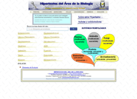 biologia.edu.ar