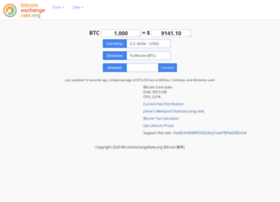 bitcoinexchangerate.org