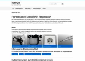 blog.iwenzo.de