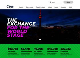 cboe.com
