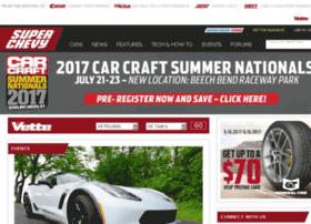corvettefever.com