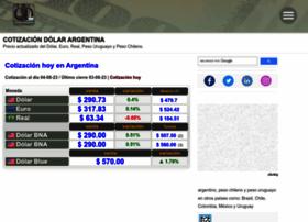 cotizacion-dolar.com.ar