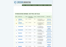 envisionwebhosting.com
