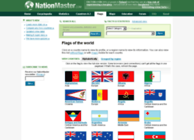 flags.nationmaster.com