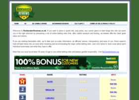 footballbettingtipsters.com