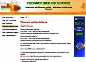 forexfibonacci.com