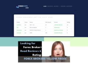 forexvote.com