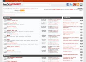 forum.thgtr.com