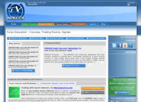 forums.fxinstructor.com