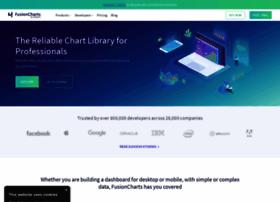 fusioncharts.com