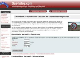 gas-infos.com