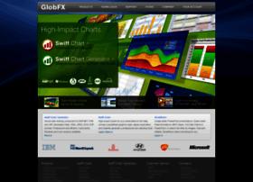 globfx.com