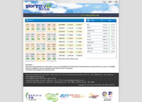 gloryskygroup.com