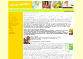 glyx-tabelle.de