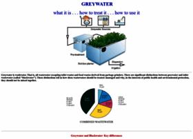 greywater.com