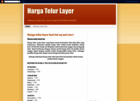 Hargatelur.blogspot.com