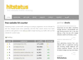 hitstatus.com