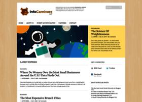 infocarnivore.com