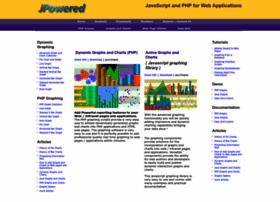 Jpowered.com
