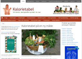 Kalorietabel.dk