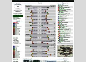 kieleckapilka.pl