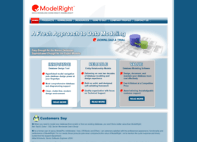 modelright.com