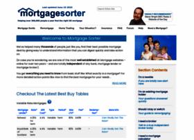 mortgagesorter.co.uk