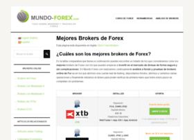 mundo-forex.com