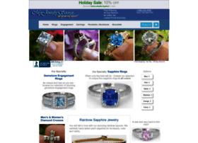 myjewelrysource.com
