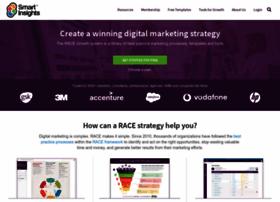 smartinsights.com
