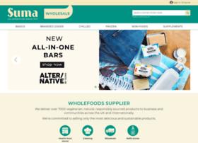 sumawholesale.com