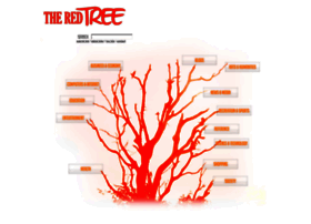 theredtree.com
