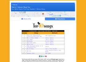 Top10songs.com