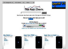 Topappcharts.com