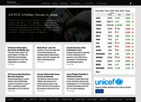 tradingeconomics.com