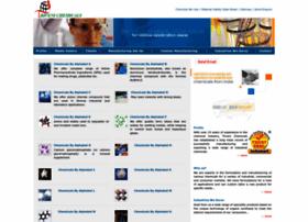 trivenichemical.com