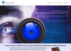 unifiedcolor.com