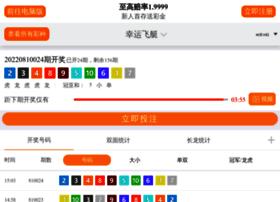 unisoft-technologies.com