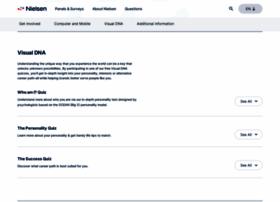 visualdna.com