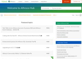 wiki.alfresco.com