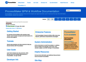wiki.processmaker.com