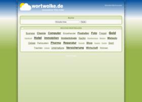 Wortwolke.de